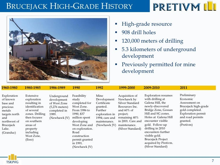 BRUCEJACK HIGH-GRADE HISTORY                                                                                   High-grade...