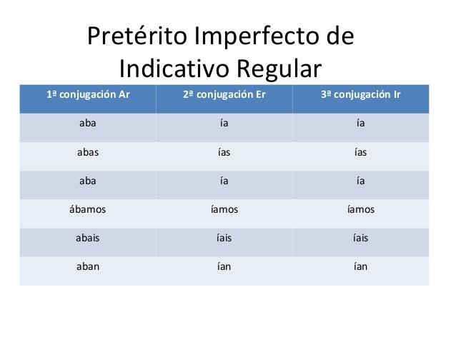 Pretérito Imperfecto deIndicativo Regular1ª conjugación Ar 2ª conjugación Er 3ª conjugación Iraba ía íaabas ías íasaba ía ...