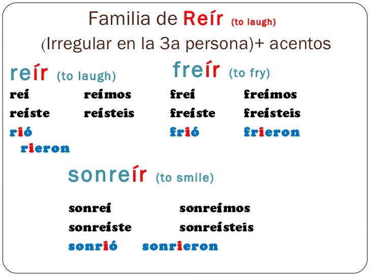 how to teach irregular preterite verbs in spanish