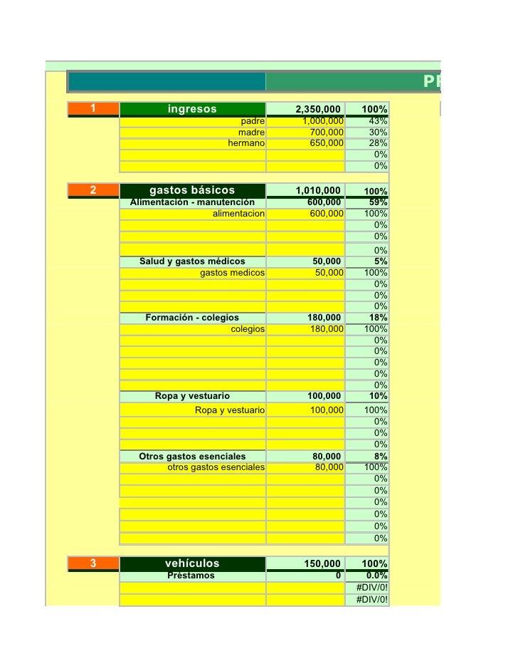 PRESUPUE 1           ingresos                 2,350,000     100%                             padre     1,000,000     43%  ...