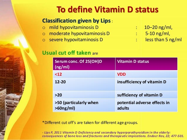 Low Vitamin D Levels Linked to Disease in Two Big Studies