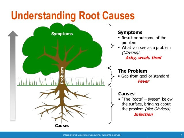 Root Cause Analysis By Operational Excellence Consulting