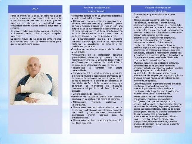 Factores fisiológicos del                                Factores fisiológicos del                     EDAD               ...