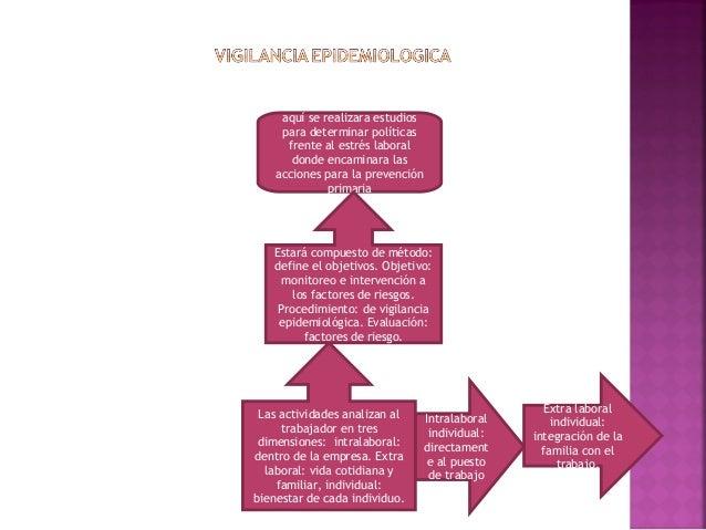 Prevenci n y control del c ncer en la poblaci n2013cipa7 for Extra mural definition