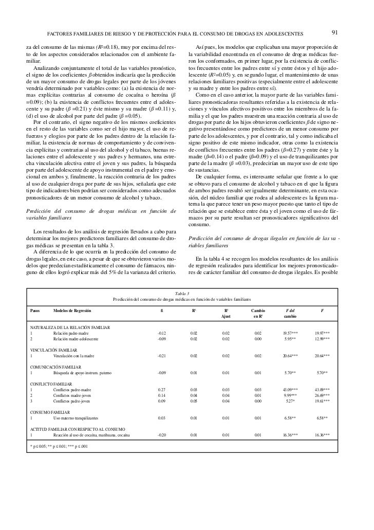 FACTORES FAMILIARES DE RIESGO Y DE PROTECCIÓN PARA EL CONSUMO DE DROGAS EN ADOLESCENTES                                   ...