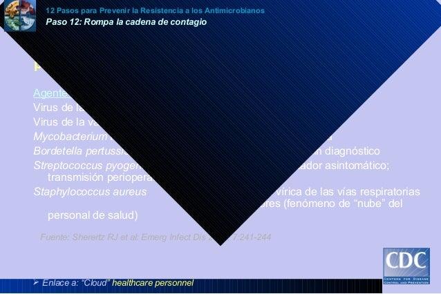 PREVENCION DE RESISTENCIA BACTERIANA