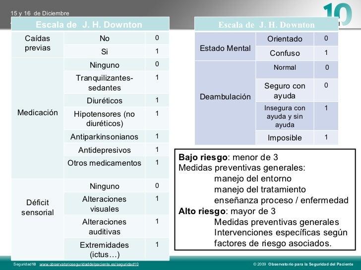 Bajo riesgo : menor de 3 Medidas preventivas generales:  manejo del entorno manejo del tratamiento enseñanza proceso / enf...