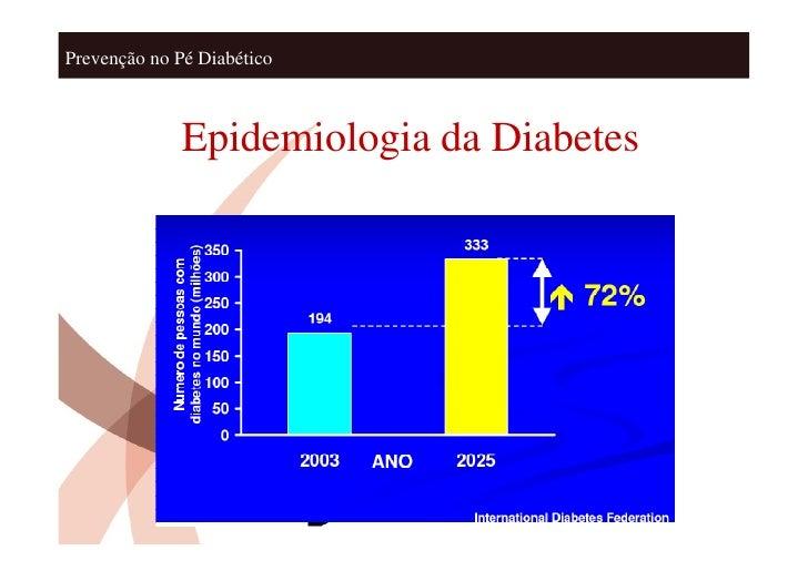 Prevenção no Pé Diabético: Educação Slide 2