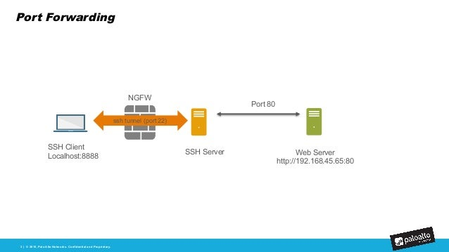 How to prevent ssh-tunneling using Palo Alto Networks NGFW