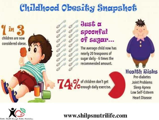 6 Ways to Prevent Childhood Obesity