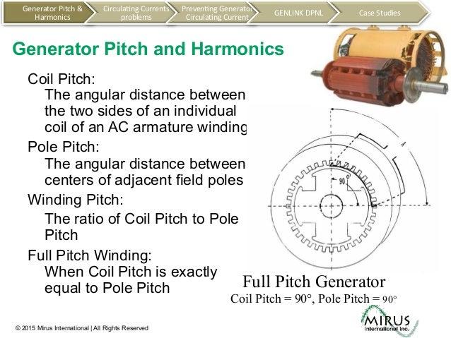 winding pitch