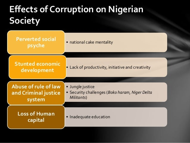 role of youth on combating corruption Their answers is a living proof of how corruption is regarded by our children &  youth click here to.