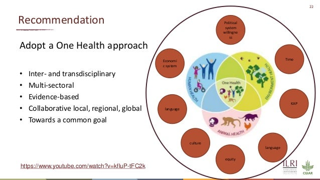 22 Recommendation Adopt a One Health approach • Inter- and transdisciplinary • Multi-sectoral • Evidence-based • Collabora...