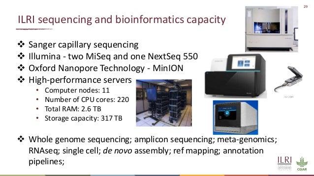29 ILRI sequencing and bioinformatics capacity  Sanger capillary sequencing  Illumina - two MiSeq and one NextSeq 550  ...