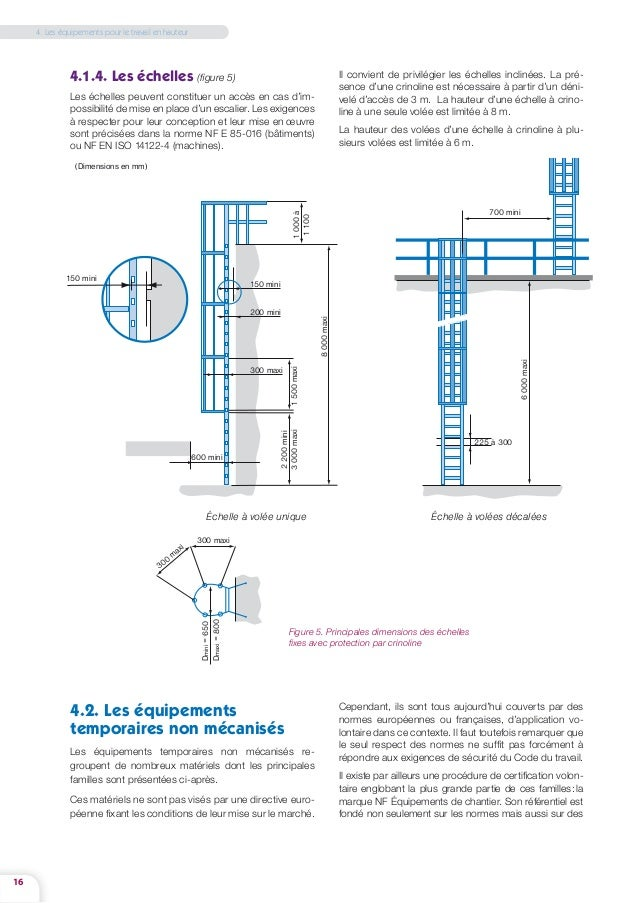 Prevention des risques de chutes de hauteur - Dimension d une machine a laver ...