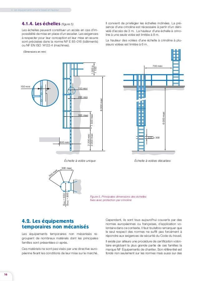 Prevention des risques de chutes de hauteur - Dimension d une machine a laver ...