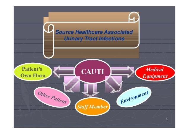 prevention of catheter associated uti Preventing catheter- associated urinary tract infections a guide for healthcare  workers recommendations in this guide are consistent with the following.