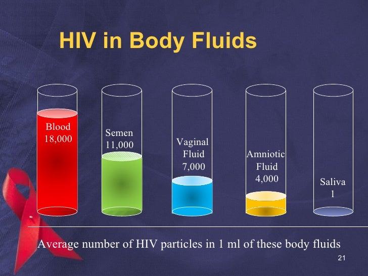 Porn fluide vaginal