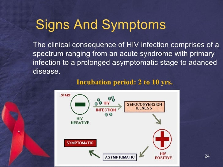 Signs And Symptoms <ul><li>The clinical consequence of HIV infection comprises of a spectrum ranging from an acute syndrom...