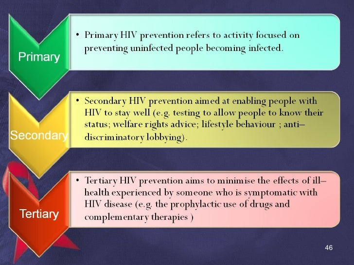 Prevention Of Hiv Aids