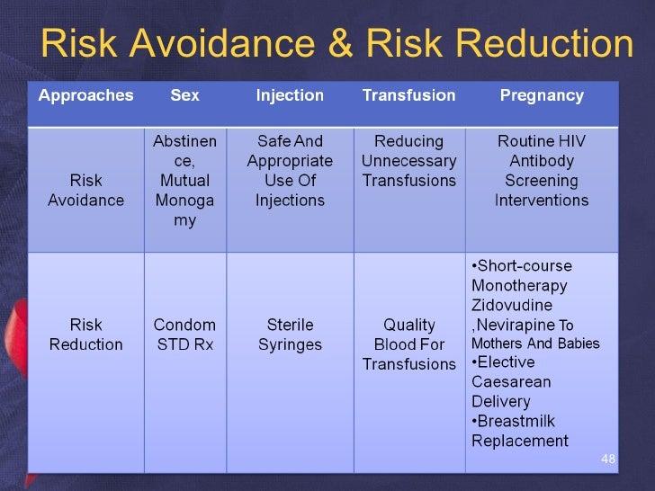 Risk Avoidance & Risk Reduction