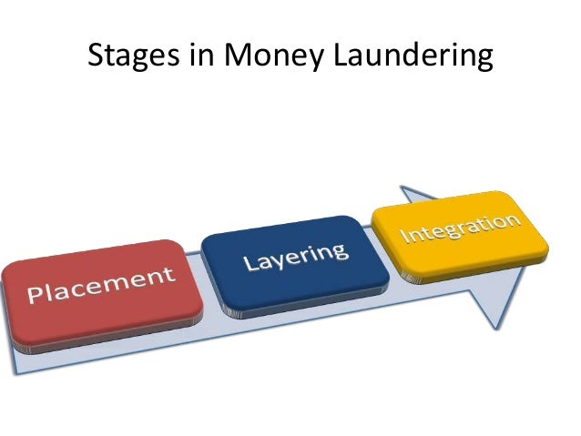 money laundering act Money laundering is  the anti-money laundering and countering financing of terrorism act 2009  the anti-money laundering and countering financing of.