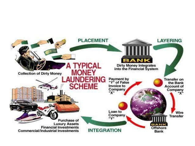 Cash loan industry picture 4