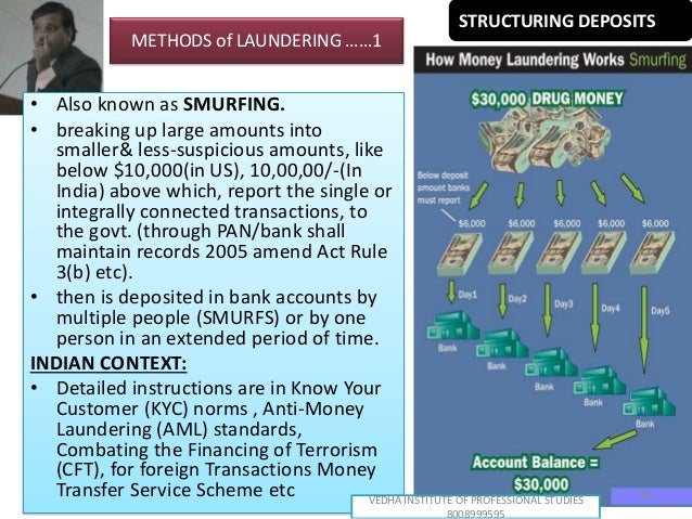 the methods of preventing the laundering of money Financial professionals need to ensure they're equipped to spot signs of money laundering within their company,  6 ways to prevent money laundering.