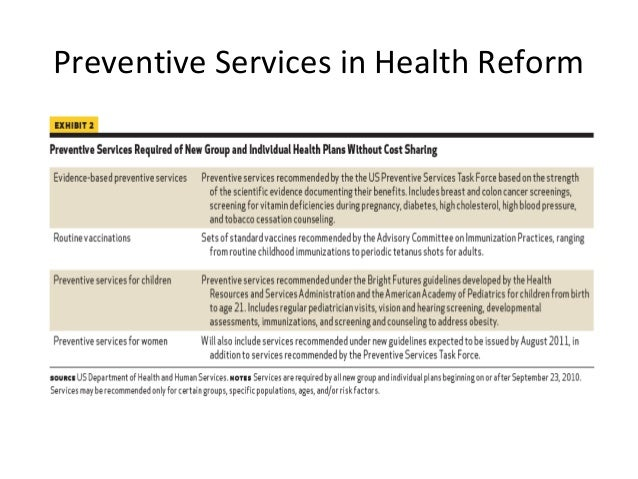 preventive care guidelines for adults