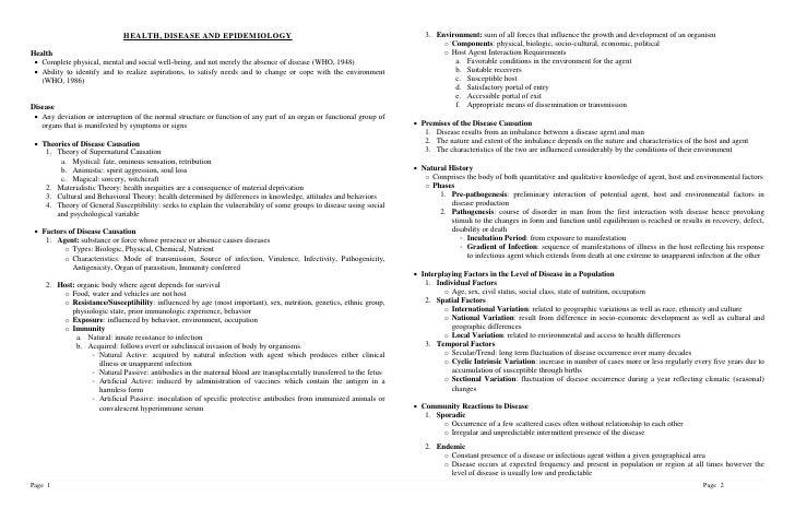 preventive medicine notes