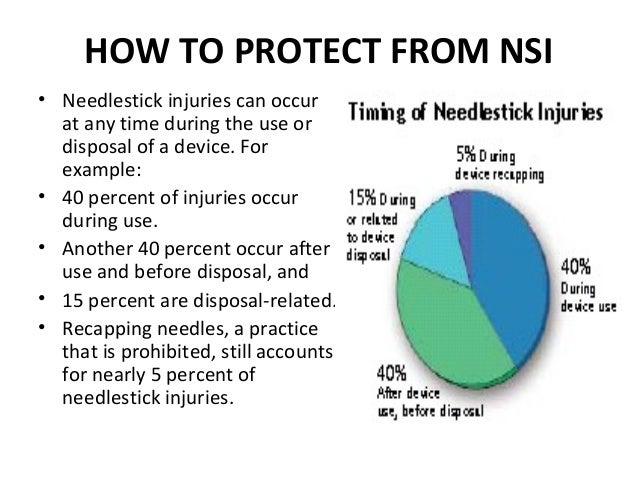 Prevent Needlestick Injuries