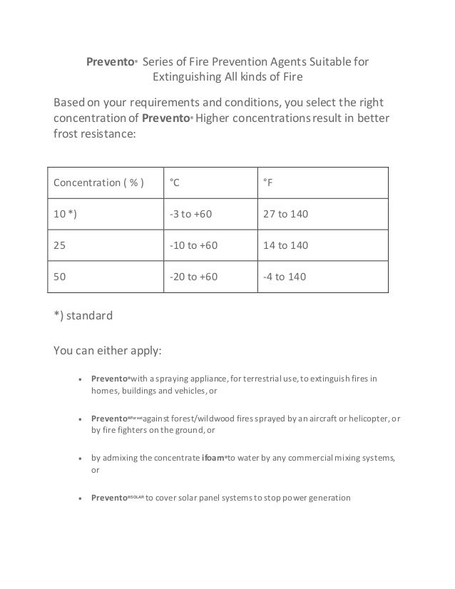 Prevento® Series of Fire Prevention Agents Suitable for Extinguishing All kinds of Fire Based on your requirements and con...