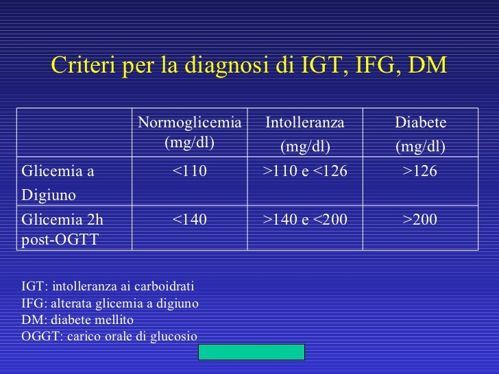 diabete non insulino dipendente