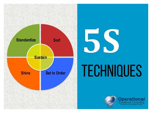 © Operational Excellence Consulting. All rights reserved. Sort Set In OrderShine Standardize Sustain
