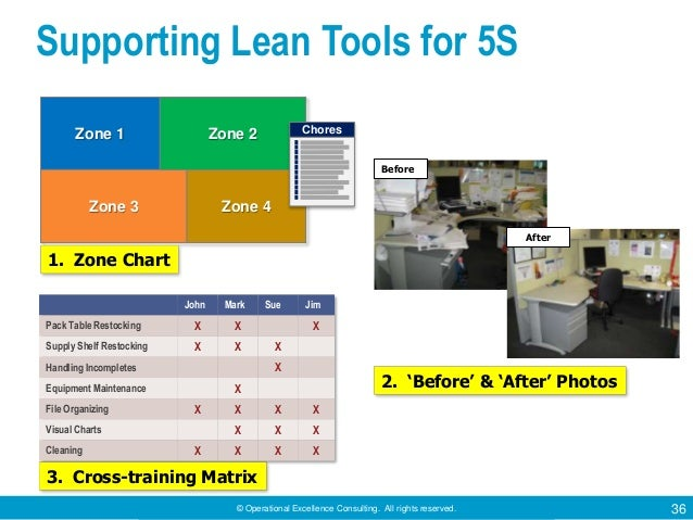 5S Techniques by Operational Excellence Consulting