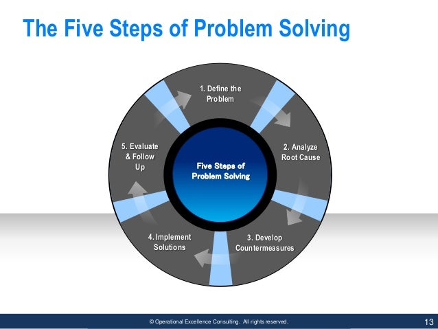 five steps to problem solving