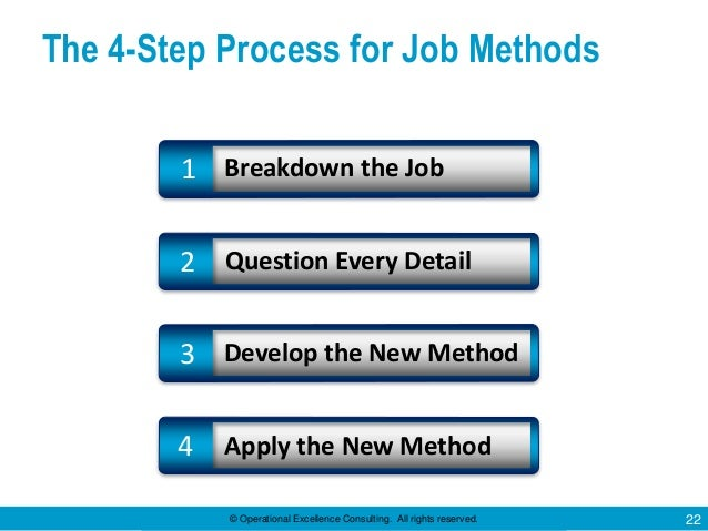 the six steps of the job There are six steps to successfully delegating tasks the problem is that most managers only do one or two of them, and then, when a task isn't completed to their satisfaction, complain that their employees aren't good enough to get the job done.