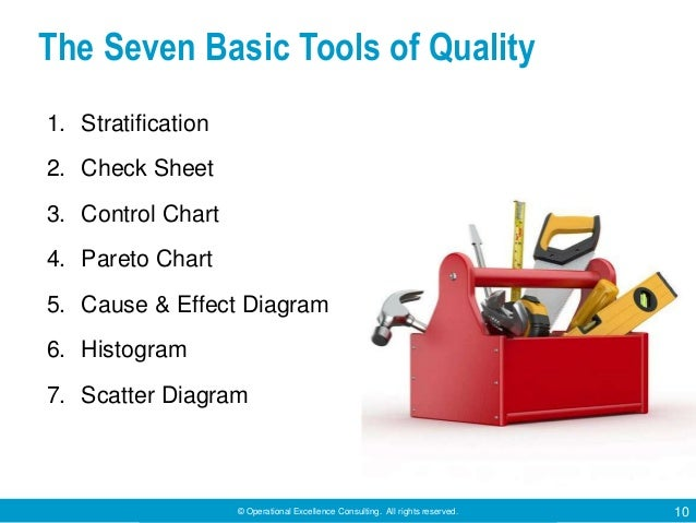 © Operational Excellence Consulting. All rights reserved. 10 The Seven Basic Tools of Quality 1. Stratification 2. Check S...