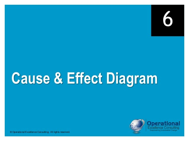 © Operational Excellence Consulting. All rights reserved. Cause & Effect Diagram 6