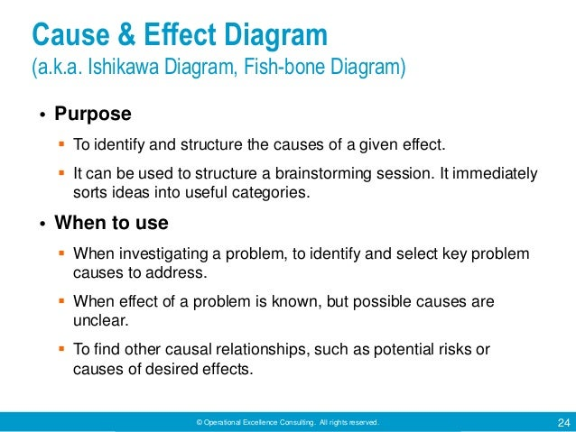 © Operational Excellence Consulting. All rights reserved. 24 Cause & Effect Diagram (a.k.a. Ishikawa Diagram, Fish-bone Di...