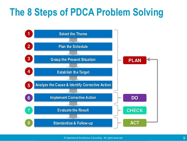 © Operational Excellence Consulting. All rights reserved. 9 The 8 Steps of PDCA Problem Solving Select the Theme Plan the ...