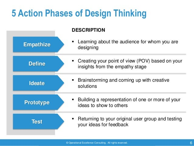 Design thinking project template by operational excellence for Design thinking consulting