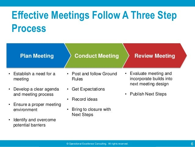 how to conduct an effective meeting essay Leadership lesson: tools for effective team meetings - how i learned to stop worrying and love my team by yvette pigeon, edd, and omar khan, md, mhs.