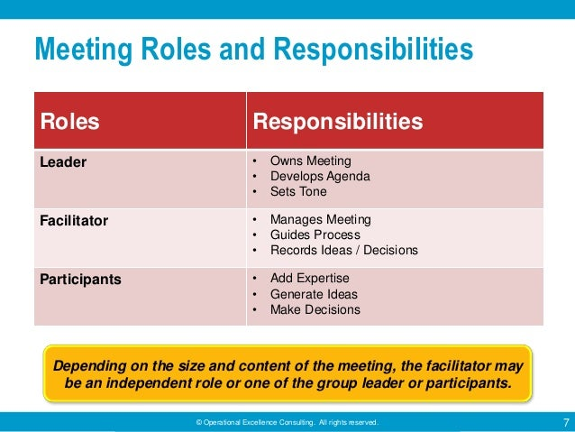 meeting roles and responsibilities roles responsibilities leader owns ...