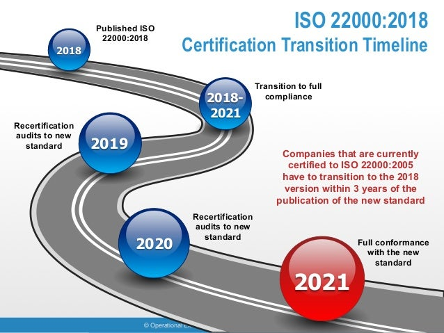 Image result for iso 22000 2018