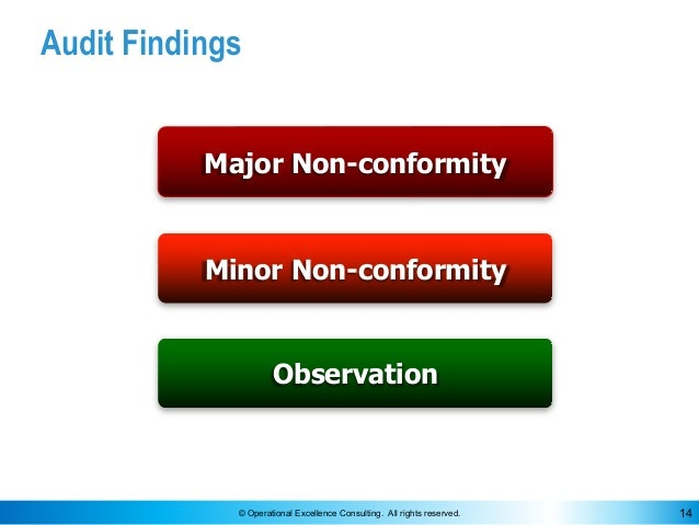 © Operational Excellence Consulting. All rights reserved. 14 Audit Findings Minor Non-conformity Observation Major Non-con...