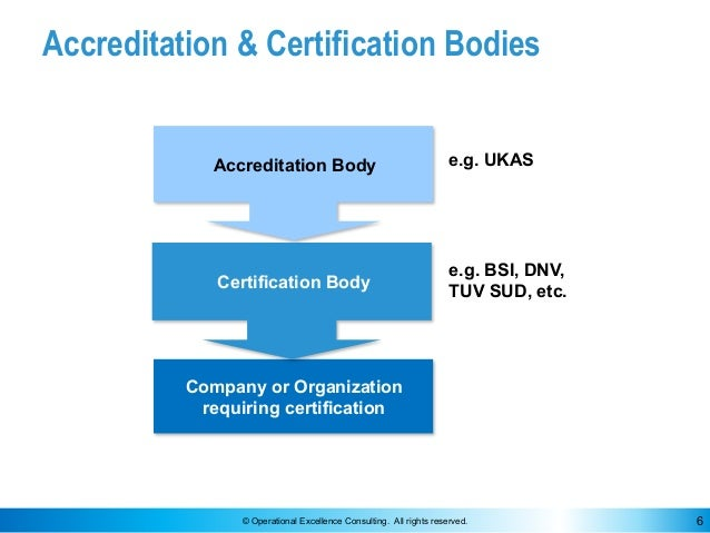 © Operational Excellence Consulting. All rights reserved. 6 Accreditation & Certification Bodies Accreditation Body Certif...
