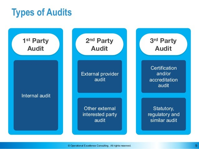 © Operational Excellence Consulting. All rights reserved. 9 Types of Audits 2nd Party Audit External provider audit Other ...