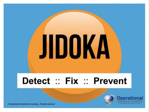 © Operational Excellence Consulting. All rights reserved. Detect :: Fix :: Prevent Jidoka