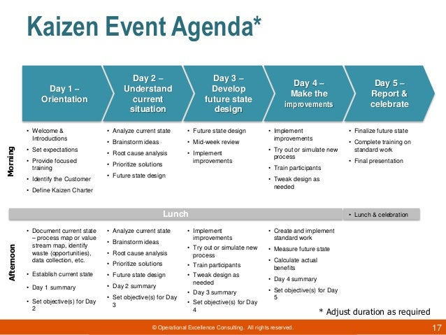 Kaizen Event Guide By Operational Excellence Consulting
